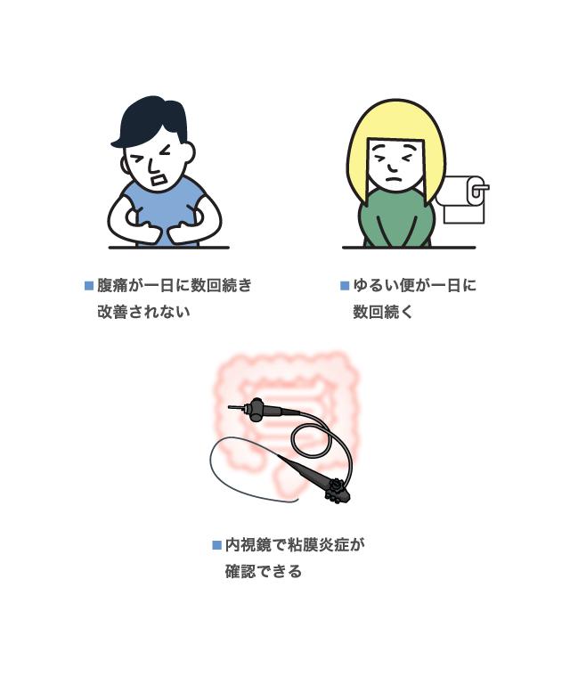 活動性クローン病患者とはのイメージ