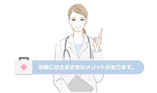 治験(臨床試験)とはのイメージ